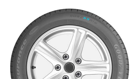 Reading Your Tyre - Aspect Ratio